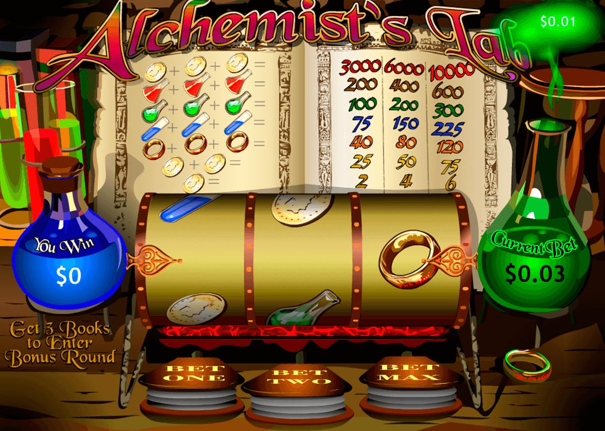 alchemists lab playtech